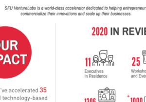 SFU VentureLabs 2020 Recap